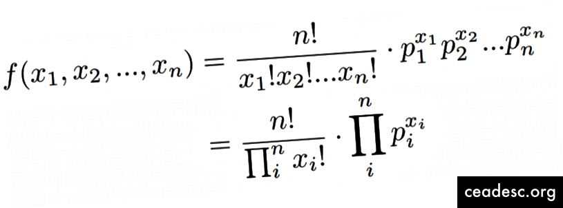 Distribution multinomiale