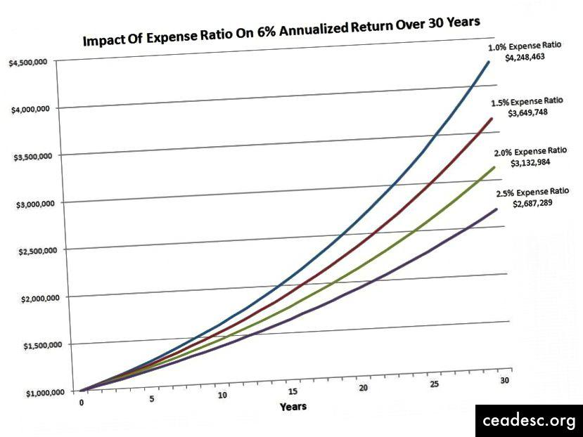 Quelle tasse si sommano al tuo lavoro così qualcun altro può andare in pensione! (fonte)