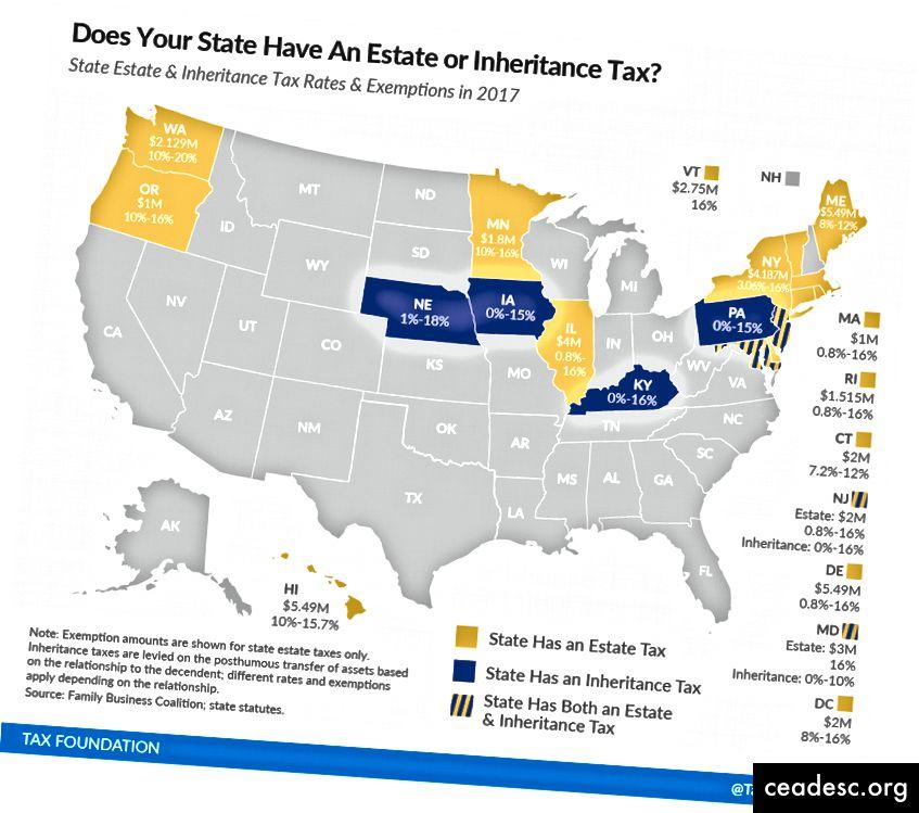 Cerca di non morire o ricevere un'eredità mentre vivi in uno di questi stati! (fonte)
