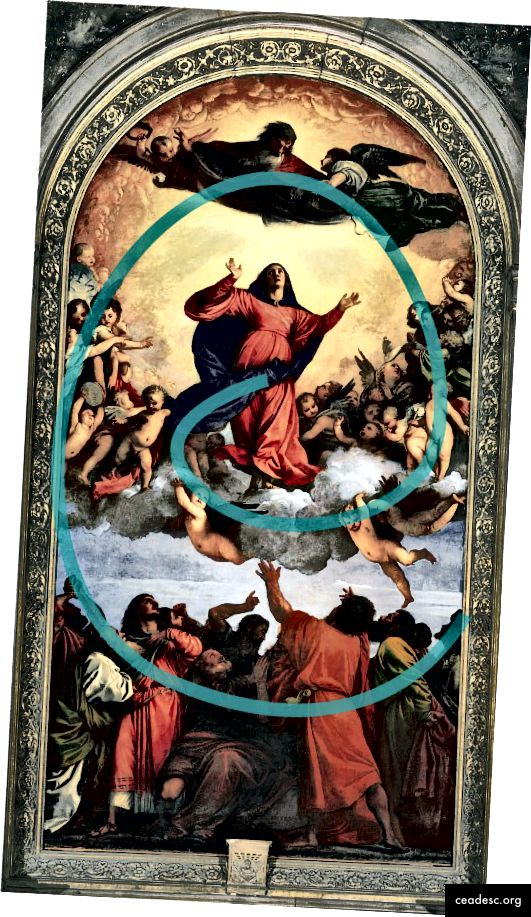 Compositions triangulaires et en spirale (ci-dessus). «Assomption de la Vierge» de Titian, 1516-1518, via Wikimedia Commons, modifié par l'auteur