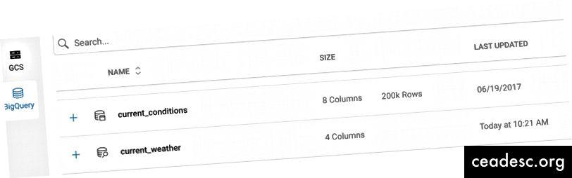 قم باستيراد طريقة عرض BigQuery الحالية_الرمز كملف بيانات Dataprep