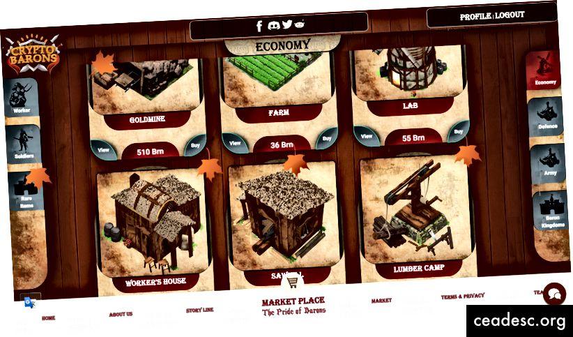 Schermata del mercato