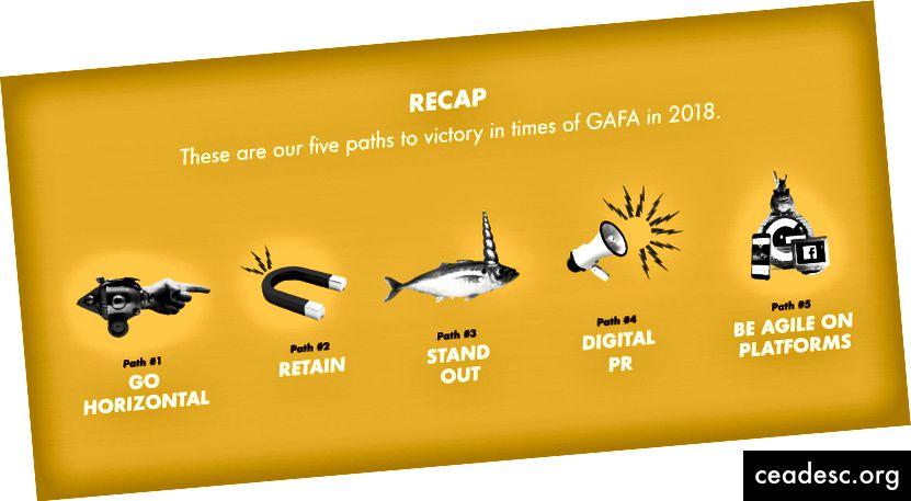 Come vincere contro GAFA (© OMR)