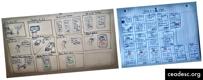 Storyboard - kuidas lahendus manustatakse ellu (vasakul); Interaktsioonide kaart: millised on täpsed sammud rakenduse kaudu