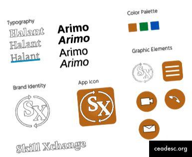 Oskuse Xchange visuaalsed ja brändielemendid