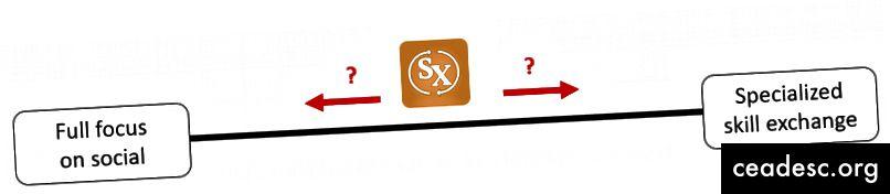 Crossroads: millises suunas minna?