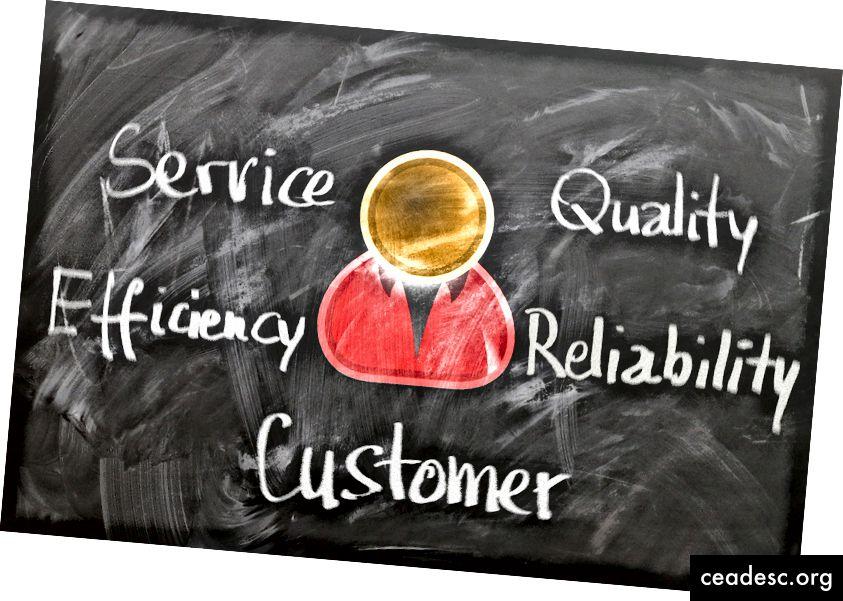 Bir müəllif kimi karyeranız üçün müştəriləri necə tapmaq olar? Mənbə: https://pixabay.com/illustrations/customer-expectation-service-1253483/