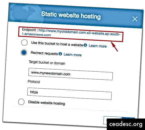 Cliquez sur le lien marqué pour tester la redirection