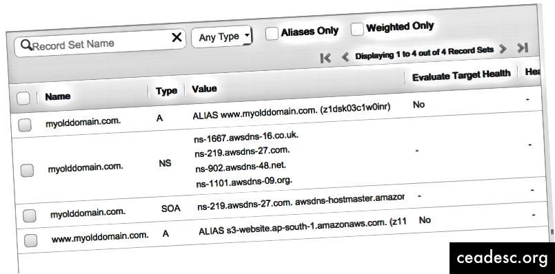 Tous les enregistrements DNS de myolddomain.com Route53