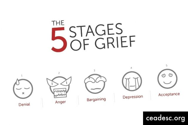 https://cancerawakens.com/death-loss-part-2-five-stages-of-grieving/