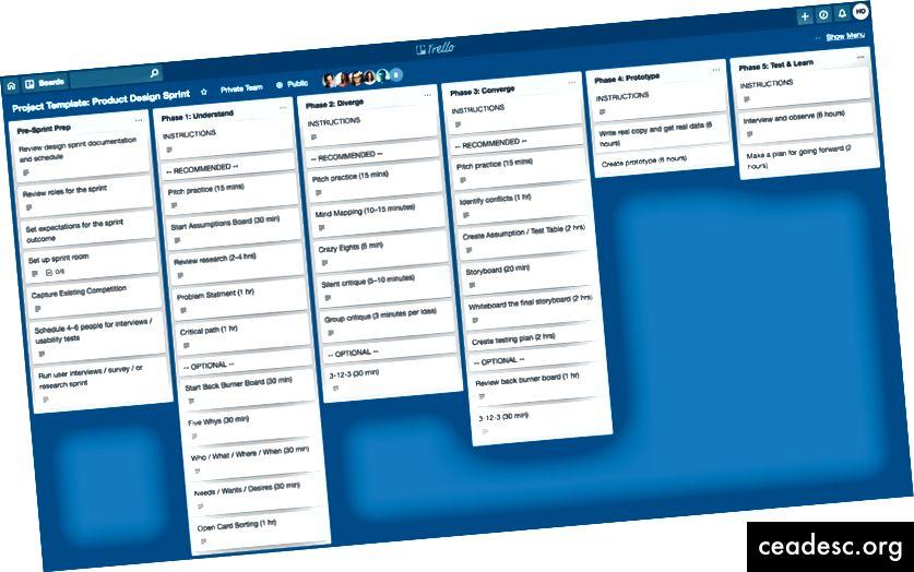 El práctico tablero Trello de thoughtbot es una lista de tareas pendientes o un cronograma para Design Sprint.