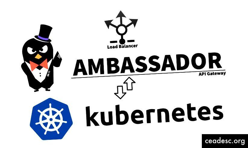 API Gateway usando Ambassador en Kubernetes