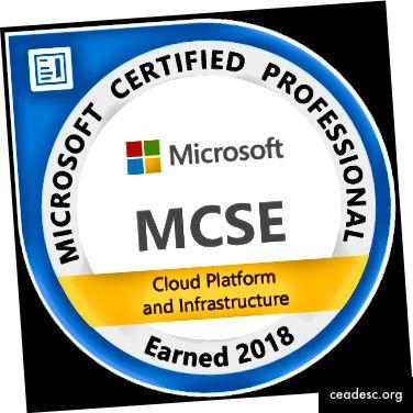 Badge numérique, Microsoft