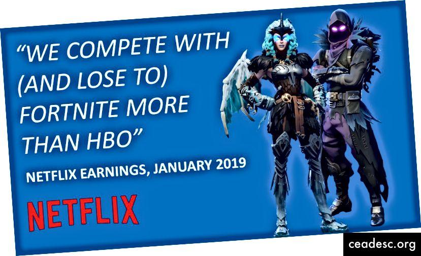 """Netflix, януари 2019: """"Състезаваме се (и губим) срещу Fortnite."""""""