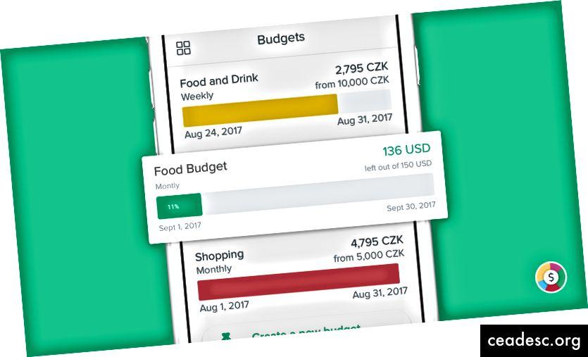 Állítson be költségvetést a különböző kategóriákhoz a megtakarítások jobb optimalizálása érdekében.