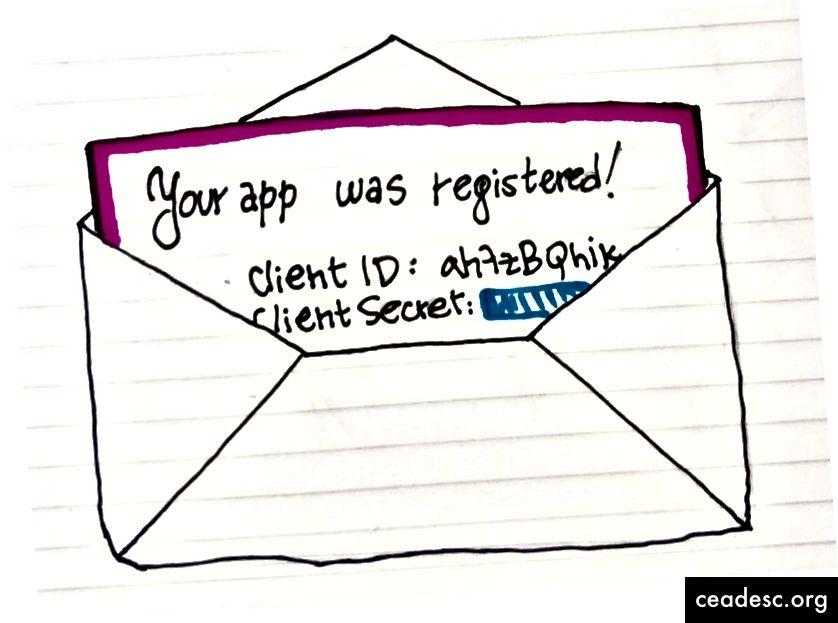 Obtendrá el clientID y clientSecret justo después de hacer clic en Guardar aplicación