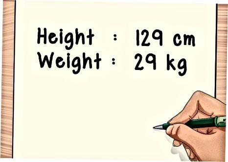 Hur man beräknar BMI för barn | fariborzbaghai.org