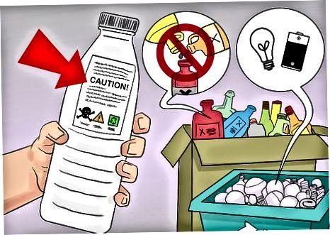 فضلہ کو ضائع کرنے کے مناسب طریقے کی نشاندہی کرنا