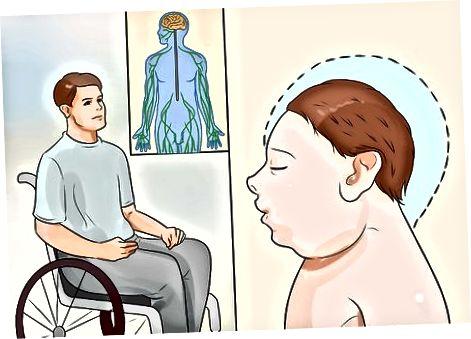Uporaba zdravljenja