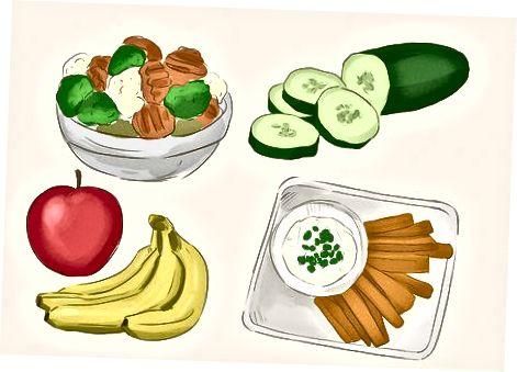 Gespecialiseerde dieetplannen proberen
