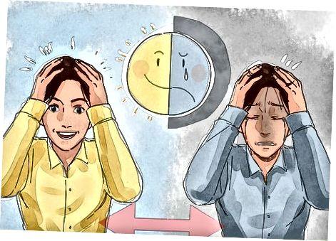Herkennen van kenmerken van borderline persoonlijkheidsstoornis (bps)
