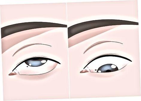 Je ogen onderzoeken