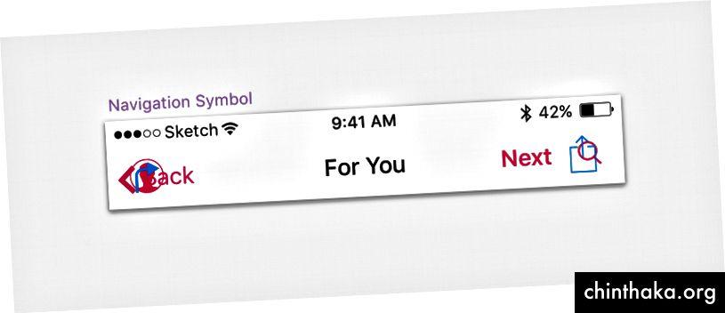 Ein Beispiel für ein flexibles Symbol