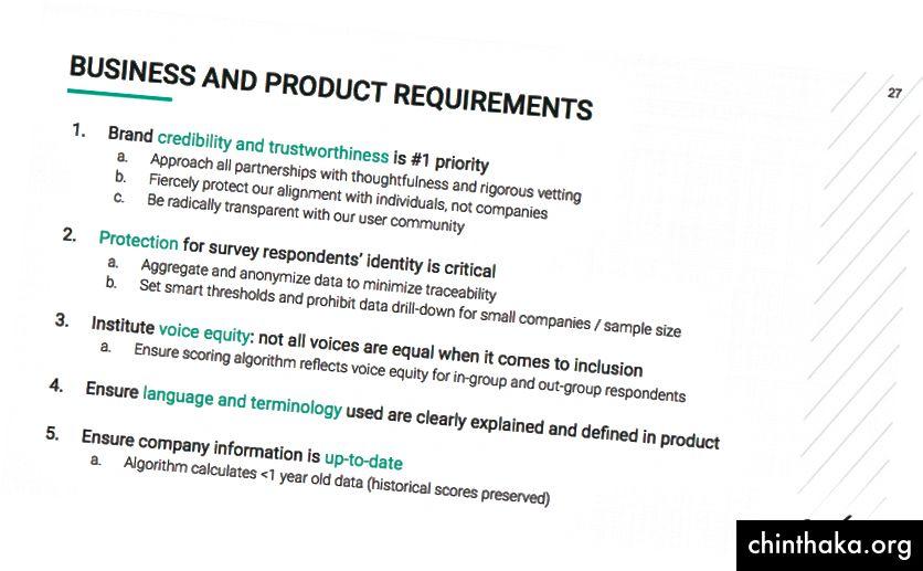 Liste der Geschäfts- und Produktanforderungen