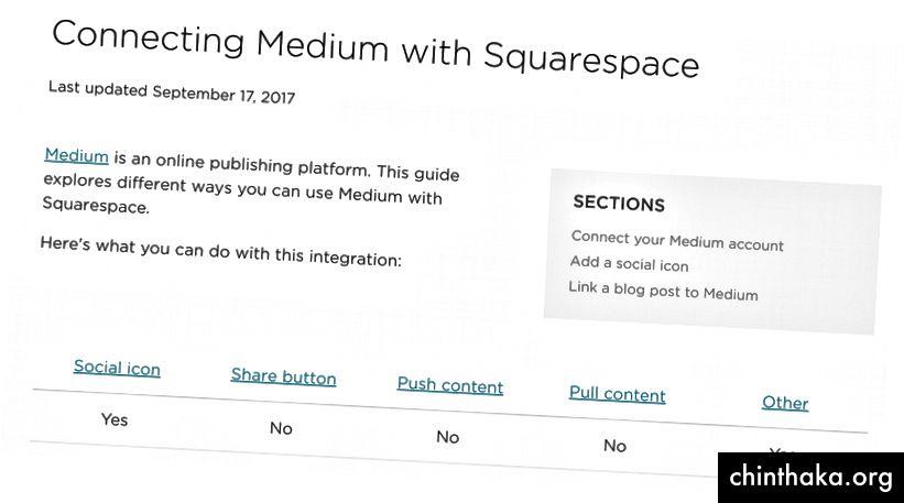 كما ترون ، تتمثل النتيجة الأولى في ربط حساب Squarespace بحسابك المتوسط ، وهو فقط لإضافة رمز مرتبط بصفحتك متوسطة على موقع Squarespace الخاص بك.