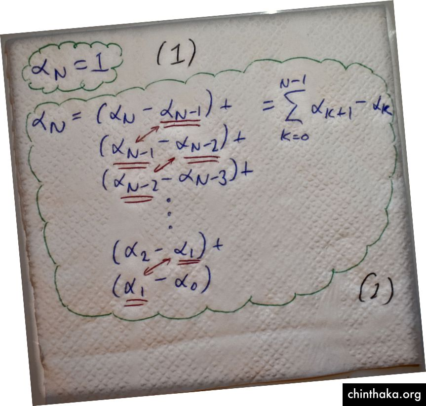 Wow - Aussage (1) ist viel einfacher als Aussage (2)!