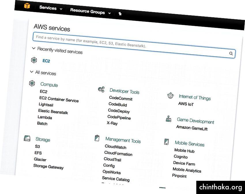 AWS Services-Liste