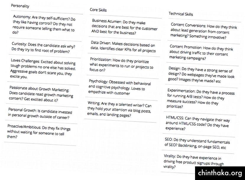 Beispiel einer Scorecard, die bei Hubspot verwendet wird, um Growth Marketers einzustellen