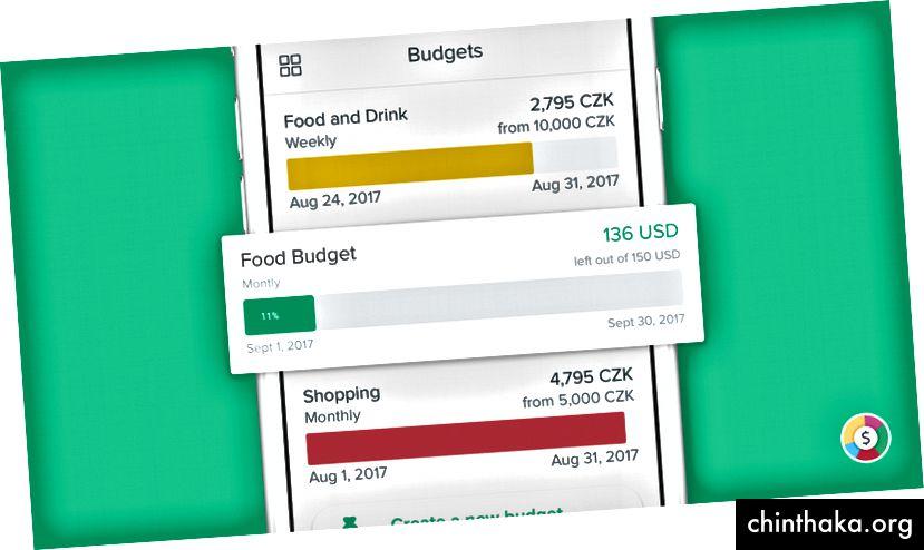 Indstilling af et budget kan hjælpe dig med at holde dig til din månedlige plan.