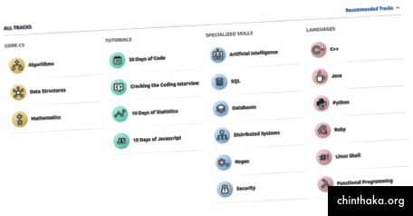 Alle Hacker-Ranglisten