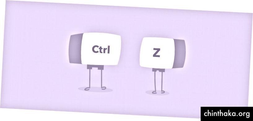 Strg + Z Fehler
