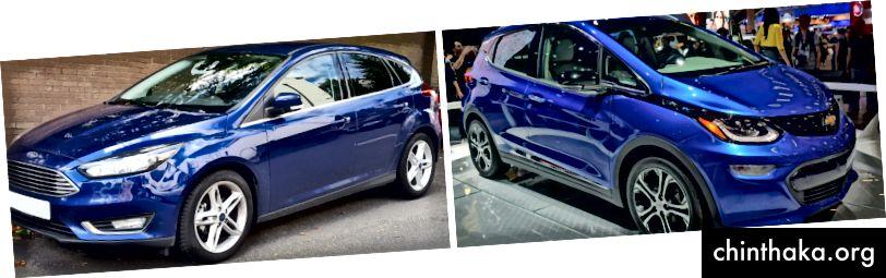 Cele două clase din setul nostru de date ipotetic. Cel din stânga reprezintă marca A (Ford), iar cel din dreapta reprezintă marca B (Chevrolet).
