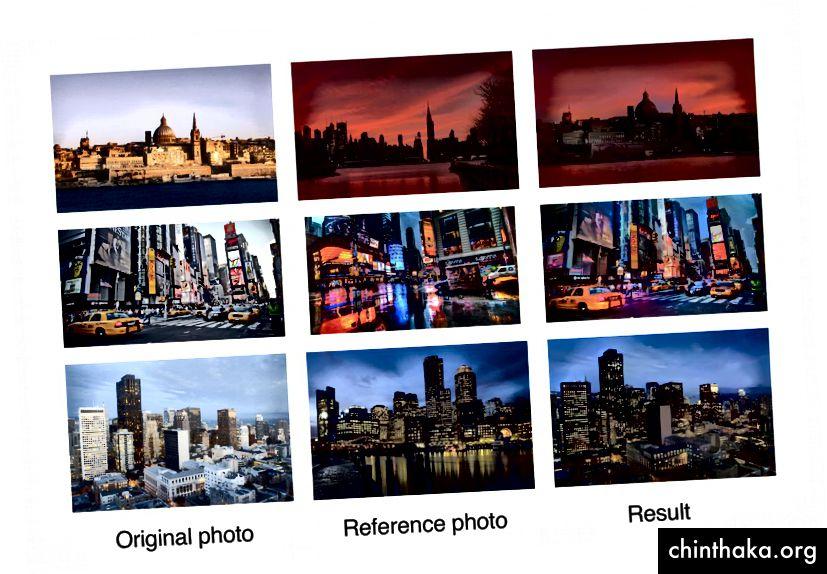 Transfer de stil de fotografie profundă. Observați cum am putea genera efectul dorit de setul nostru de date. (Sursa: https://arxiv.org/abs/1703.07511)