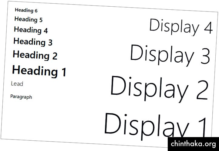 Typografi i Bootstrap 4