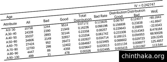 Figura-5 Informe de análisis de características para