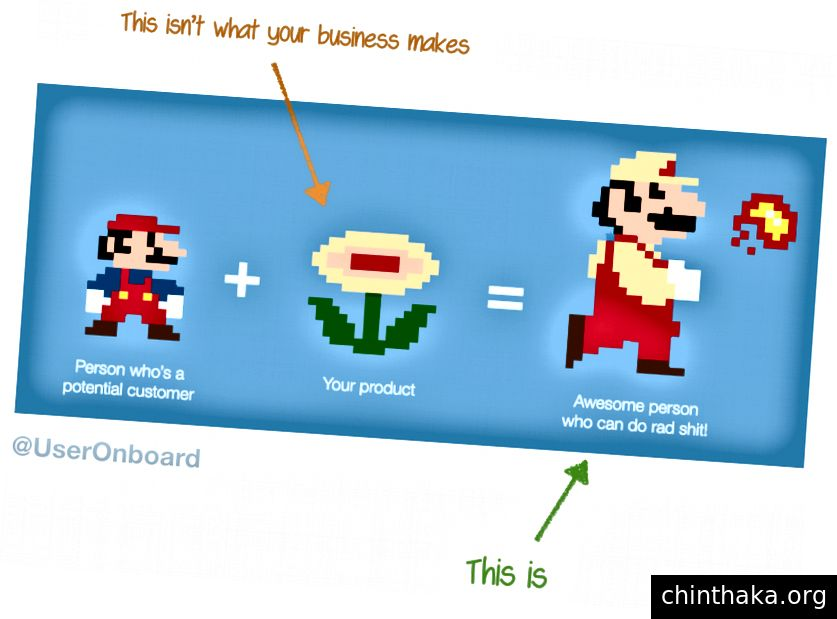 المصدر: useronboard.com يصور تماما ما يبحث عنه المستخدمون.