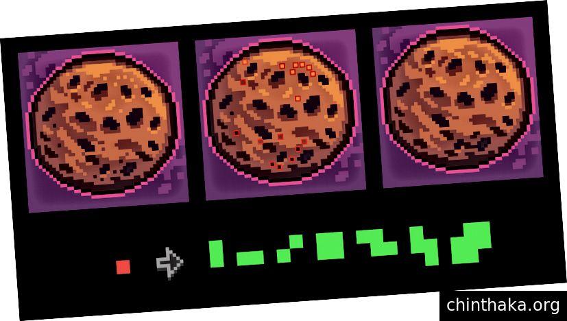 Identificering og ændring af forældreløse pixels til små klynger