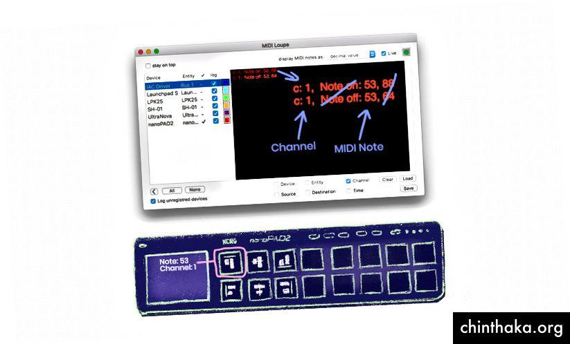 Værdierne sendt fra en MIDI-enhed