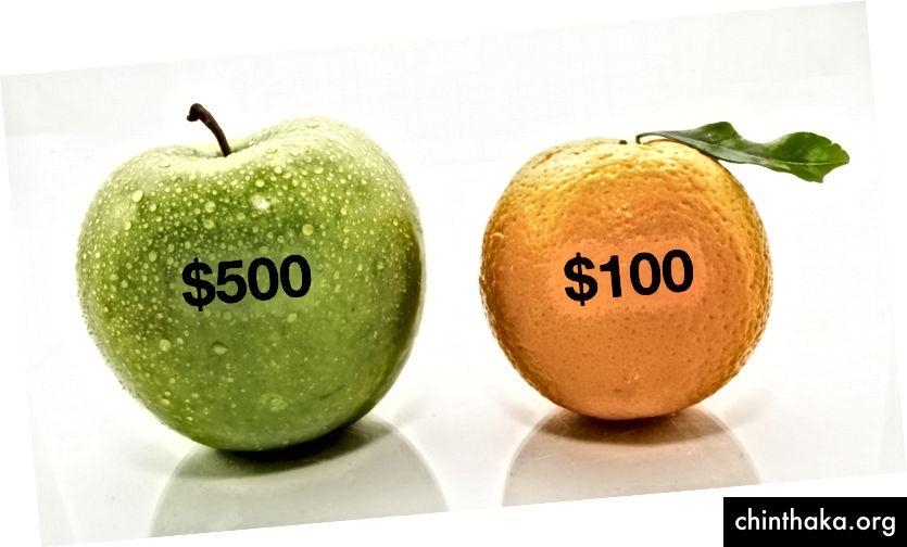 Είναι σημαντικό να γνωρίζετε με ποιον τρόπο σας συγκρίνουν οι πελάτες σας όταν πρόκειται να αποκτήσετε μια παρόμοια υπηρεσία, επειδή τότε θα μπορείτε να ρυθμίσετε τις τιμές σας για να μεγιστοποιήσετε την αξία (και να επαναλάβετε τους πελάτες).