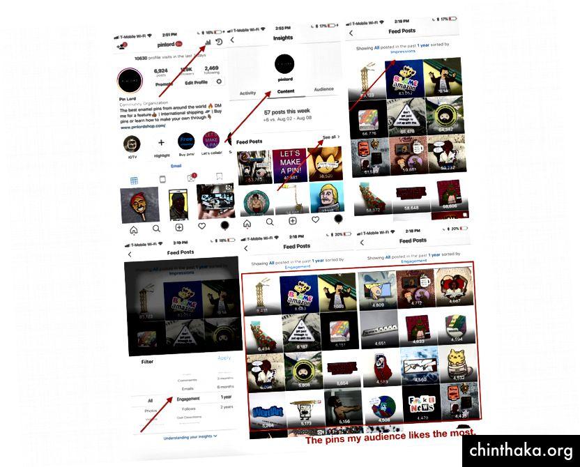Για να λάβετε δεδομένα αφοσίωσης, μεταβείτε στην ενότητα Instagram Insights και στη συνέχεια κάντε κλικ στην καρτέλα Περιεχόμενο και, στη συνέχεια, εισάγετε την ενότητα
