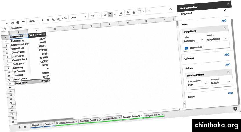 إنشاء جدول محوري باستخدام جدول بيانات Google للحصول على كمية الصفقات لكل مرحلة في خط الأنابيب