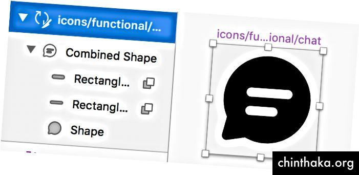 Kako bi trebala izgledati vaša ikona, kombinirajući sve u jedan oblik