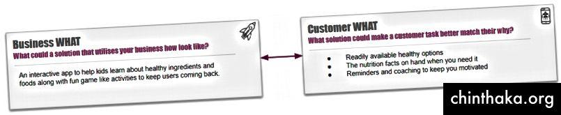 Hvad - hvordan man starter et startfirma