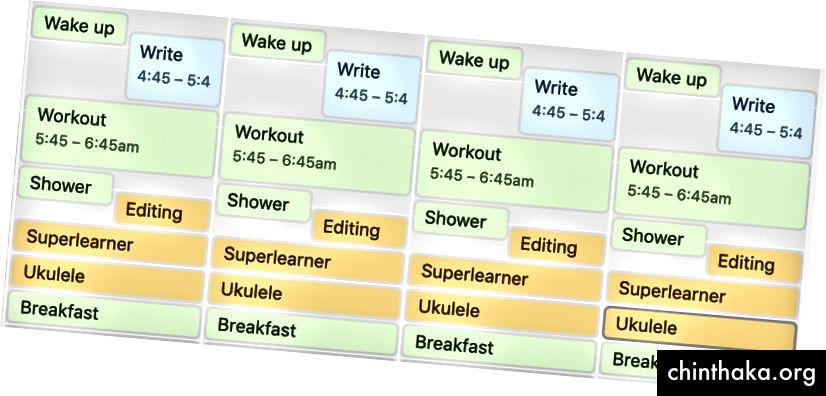 Σειρά δραστηριοτήτων που κάνω πριν ξεκινήσω τις εργασίες μου στις 9 π.μ.