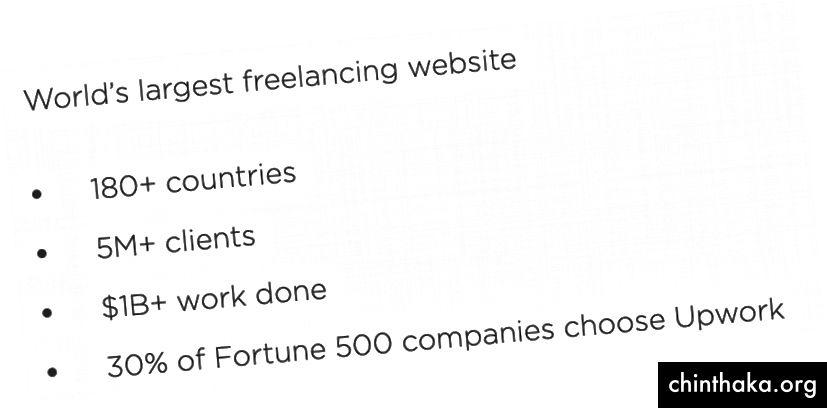 Screenshot von der Upwork-Website.