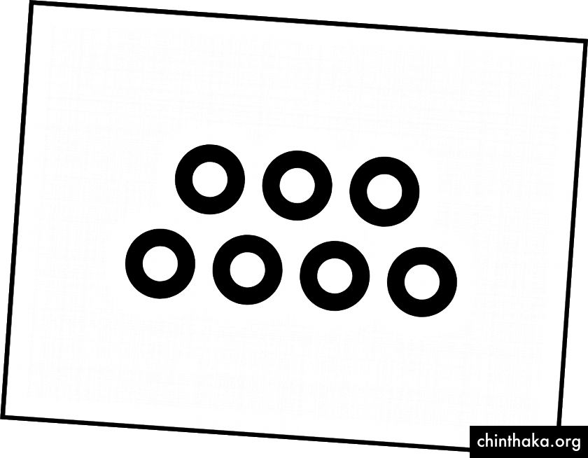 İlke 4 - Tekrarlama / Desen